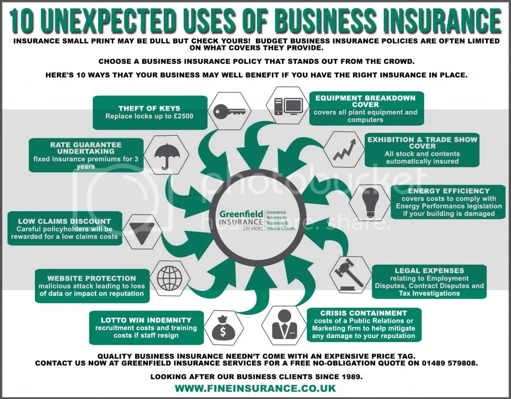 small business insurance toronto