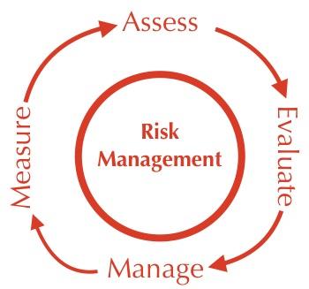 Riskmanagmentred