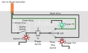Wiring Diagram For Winch Control  Somurich