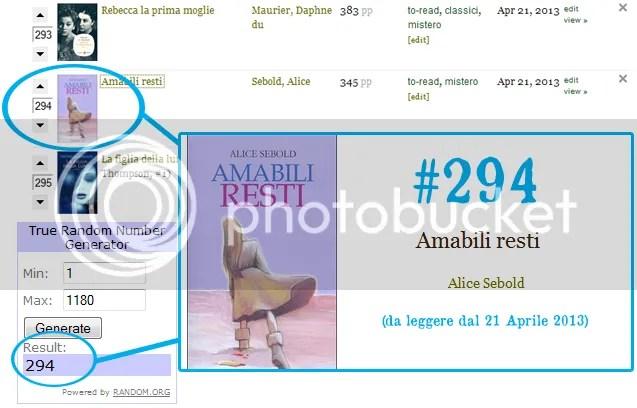 Amabili resti - Giugno 2014