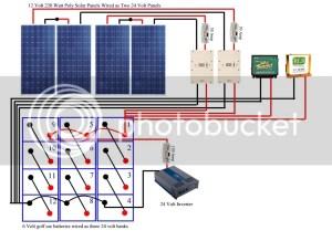 DIY Solar Panel System Wiring Diagram  YouTube