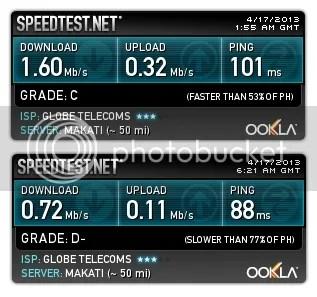 Globe WiMAX speed test