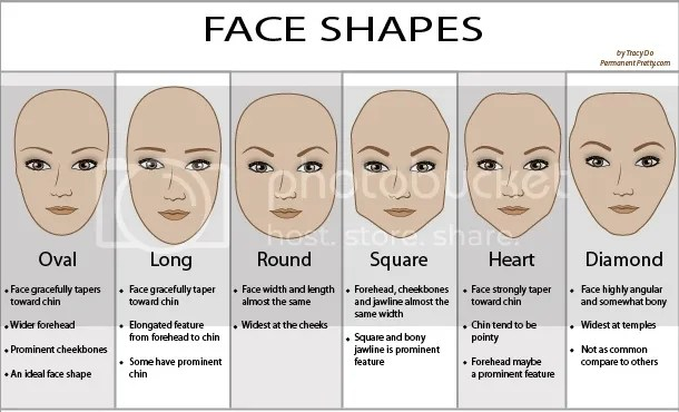 2094c16db65ec Once you find the perfect frames for your face shape and skin color