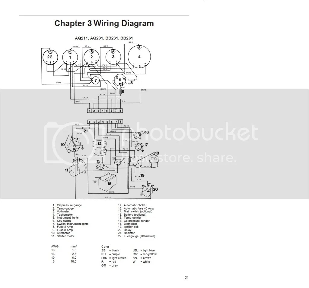 Volvo 230b Ignition Coil Options Page 2
