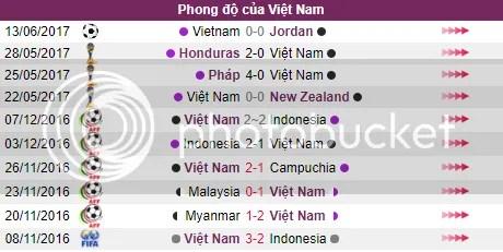 Nhan dinh doi hinh thi dau U23 Viet Nam v U23 Indonesia ngay 22/08 – SEAGAMES 29 hinh anh 2
