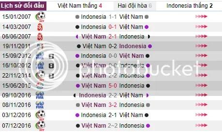 Nhan dinh doi hinh thi dau U23 Viet Nam v U23 Indonesia ngay 22/08 – SEAGAMES 29 hinh anh 1