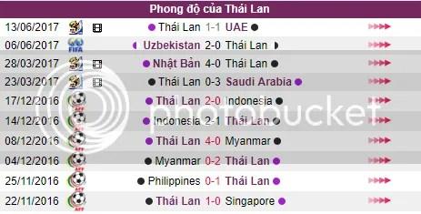 Nhan dinh doi hinh thi dau U23 Viet Nam v U23 Thai Lan ngay 24/08 – SEAGAMES 29 hinh anh 3