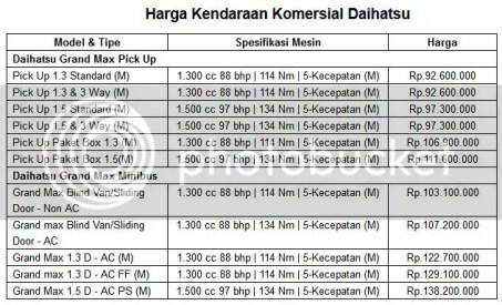 MobKom-Image-Daftar-Harga-Kendaraan Komersial Daihatsu photo MobKom-Image-Daftar-Harga-KendaraanKomersialDaihatsu_zps472d8506.jpg