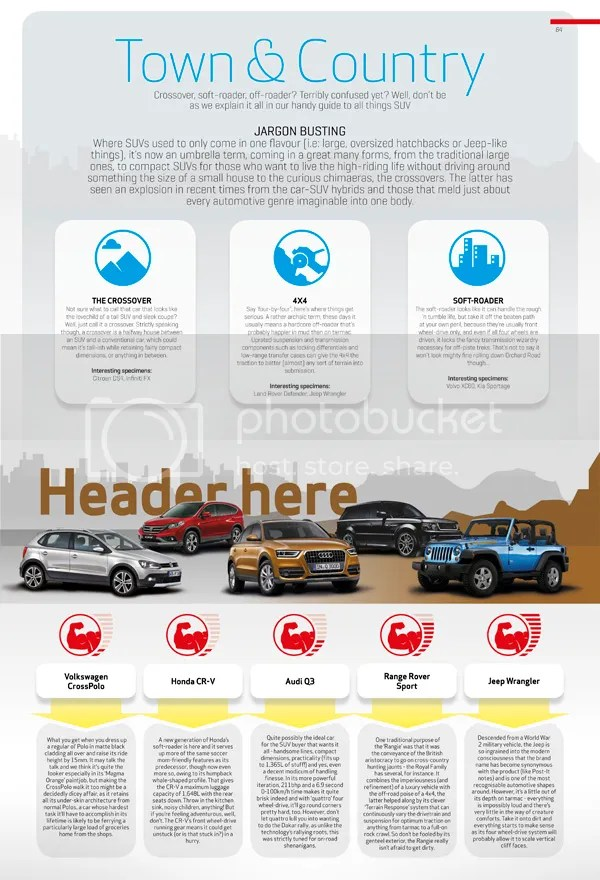SUVs Explained article for Carbuyer 202