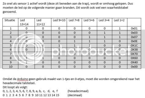 Waarheidstabel met omzetting naar hexadecimaal voor de 74hc595