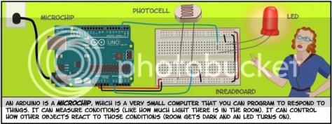 Stripje over Arduino