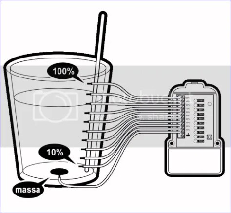 Water niveau detectie