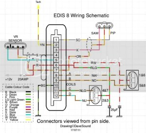 Megasquirt Support Forum (MSEXTRA) • Edis 6 wiring to the coil pack (View topic)