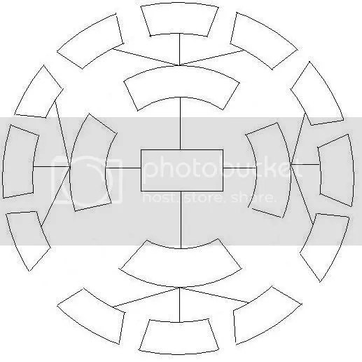 Bagan Lingkaran