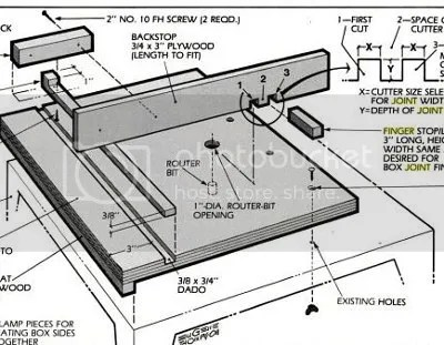 Box Joint Jig Plans