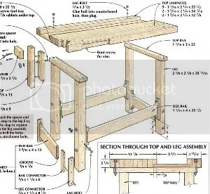 workbench building instructions