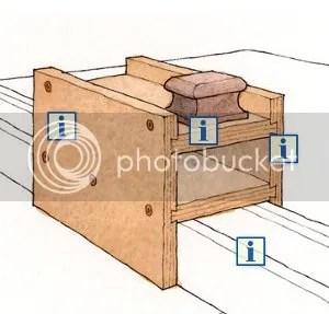 Table Saw Jigs