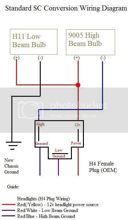 StandardWiringDiagram?resize\=415%2C714 schematic wiring diagram fios auc bbu verizon fios telephone  at soozxer.org