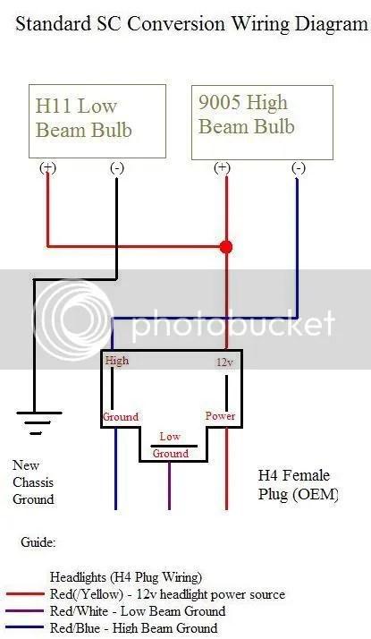 StandardWiringDiagram?resize\=415%2C714 schematic wiring diagram fios auc bbu verizon fios telephone  at gsmportal.co