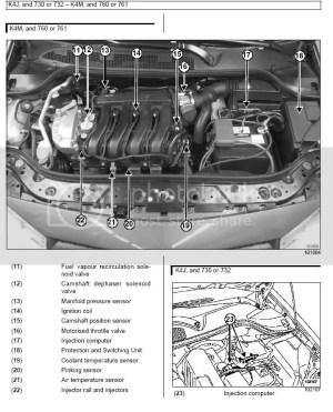 14 & 16 PETROL ENGINE COMPONENT LOCATIONS  The Mégane II Owners' Club