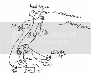 Ironhead equiptment ignition (keystart) no bar controlls