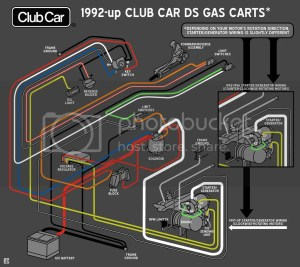 Inspirational 1995 Club Car Electrical Diagram 48 Volt – Collection of Diagrams Download