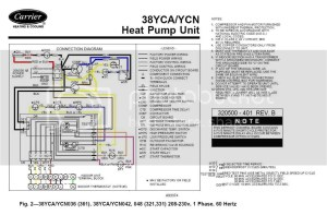 Bryant heat pump, Auxiliary heat only  DoItYourself