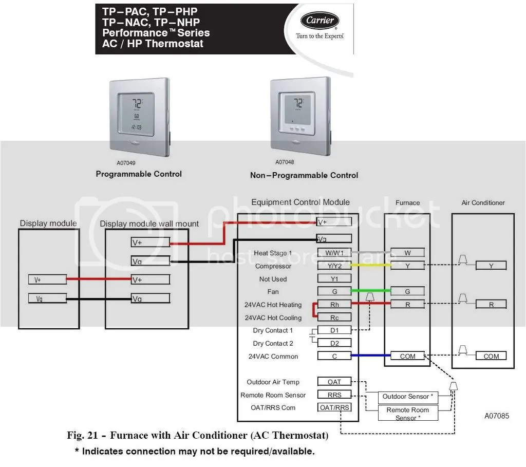 Sanyo Air Conditioner Wiring Diagram