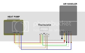 Help with verifying Heat pump wiring  DoItYourself