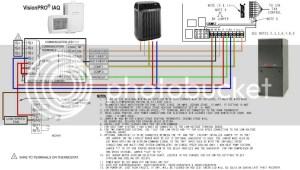 Trane XV95  XL15i Heat Pump  TCONT802  Dual Fuel Kit