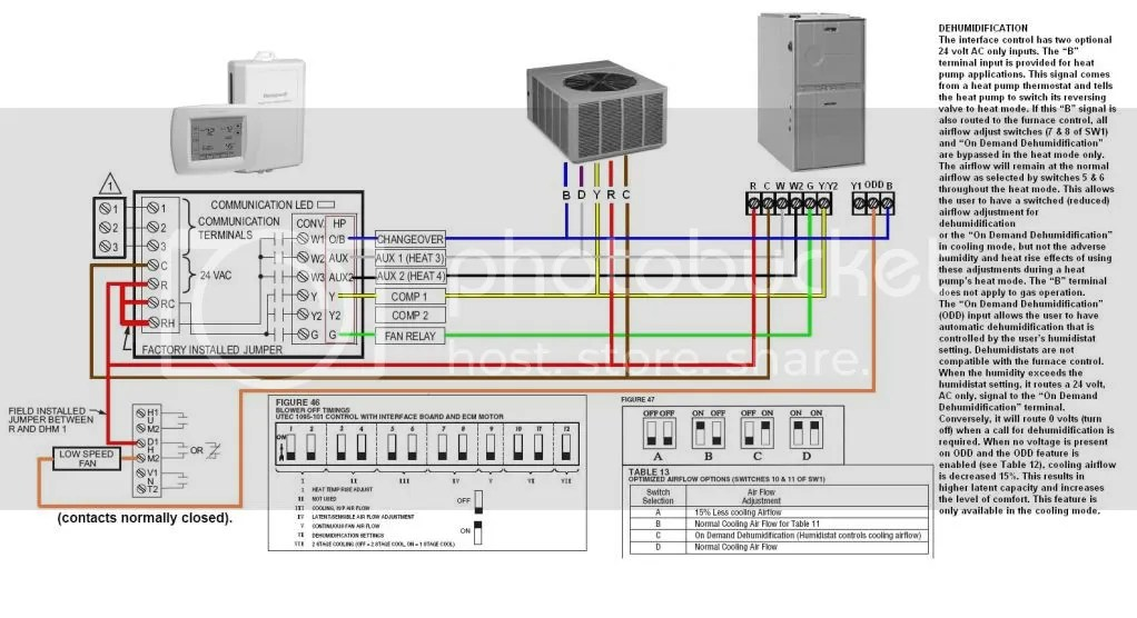 HonIAQwRheemHPandGasFurnace?resize=665%2C362 rheem ruud wiring diagram wiring diagram  at bakdesigns.co