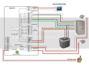 Connecting Honeywell thermostat to Carrier furnace