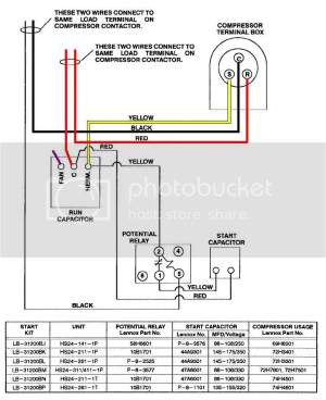 Lennox AC Condensing unit problems  DoItYourself