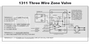 Replacing 3 Wire Thermostat  Need Help!  HVAC  DIY
