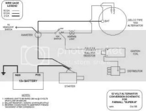 12 volt conversion problems  AllisChalmers Forum