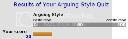 Arguing Style