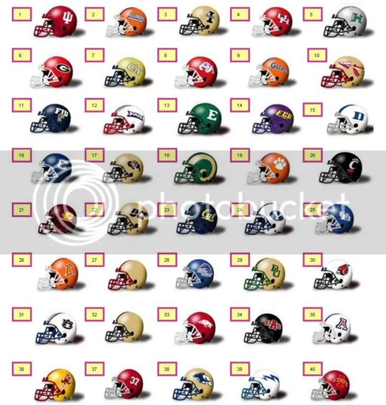 NCAA College Football Helmet Quiz - By printzj