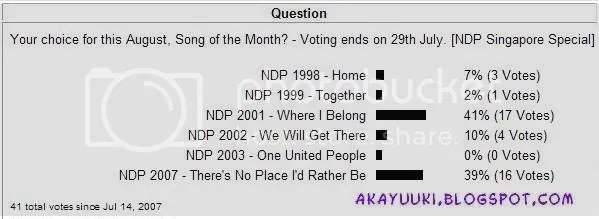Blog Poll 290707.