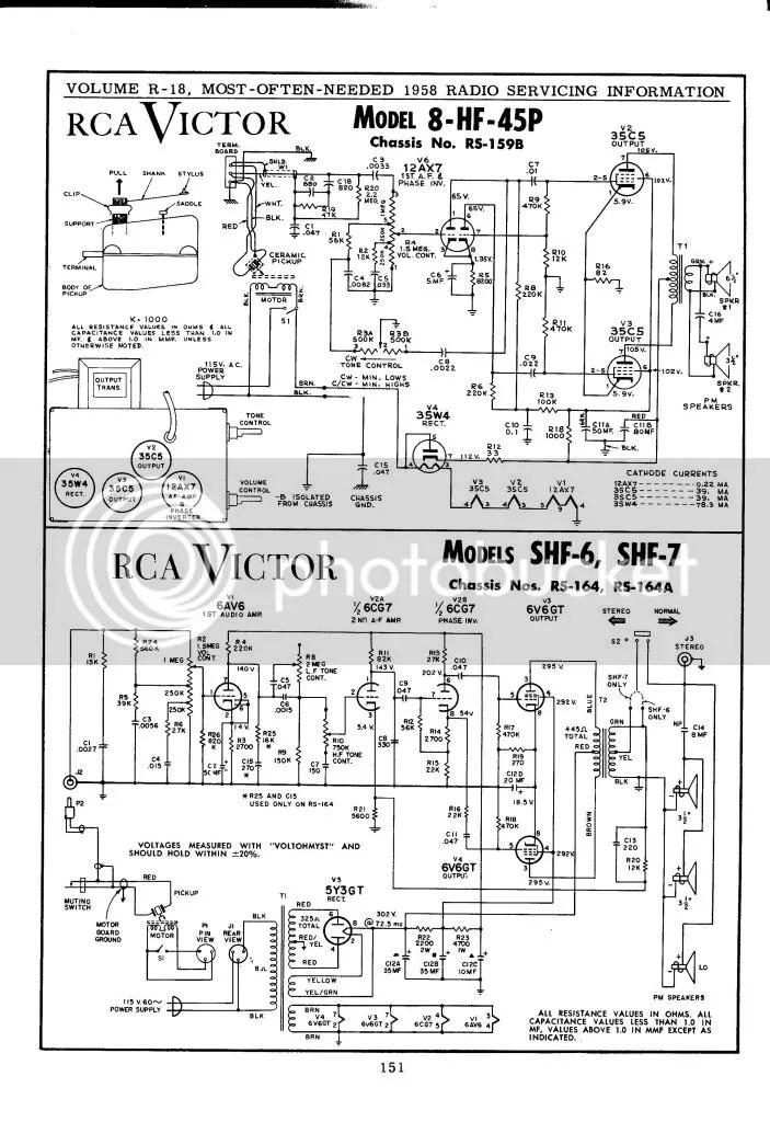 Antique Victor Radio Rca