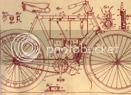 Minerva Motorcyclet diagrams