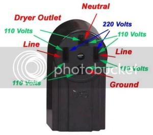 Mailbag: Electric Dryer not Heating | Fixitnow Samurai