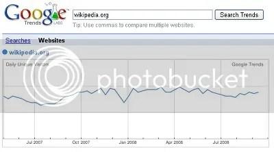 Google Trends 9 Hal Penting Tentang Website