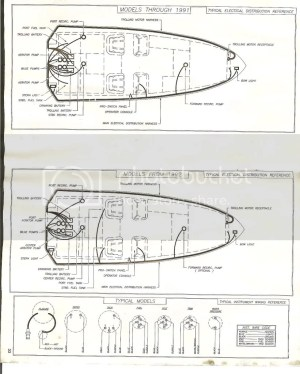 CHAMPION 171 BASS BOAT WIRING DIAGRAM  Auto Electrical Wiring Diagram