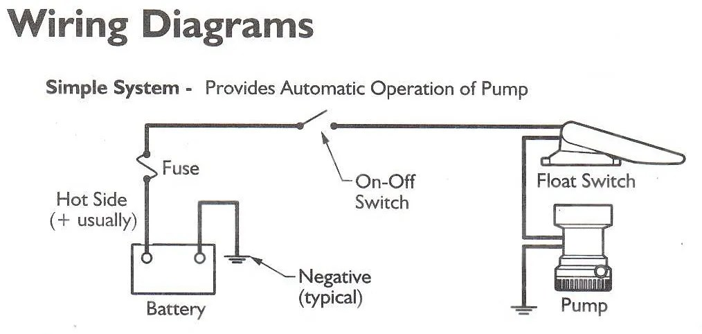 dual float switches for a boat s bilge pump: float switch wiring diagram