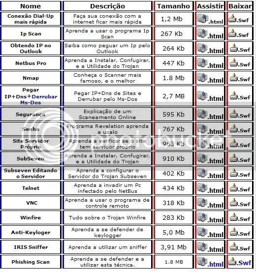 killerbat com/video/index htm – Hacking Tutorial Video Downloads