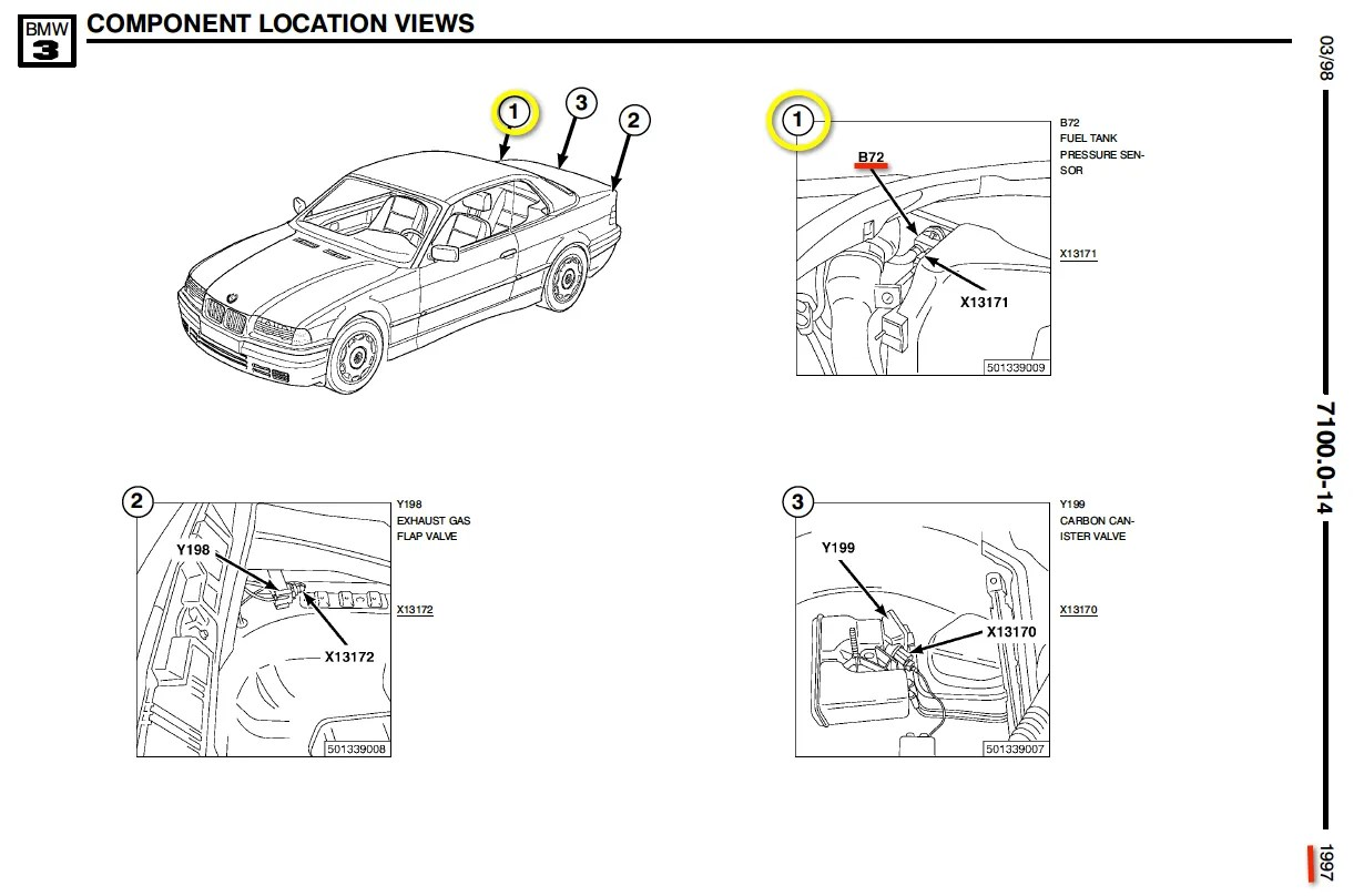 Places That Disable Remove Sensors Codes In The Dme Ecu