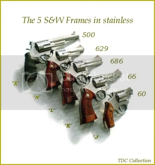 Smith And Wesson Frame Sizes Chart   lajulak.org