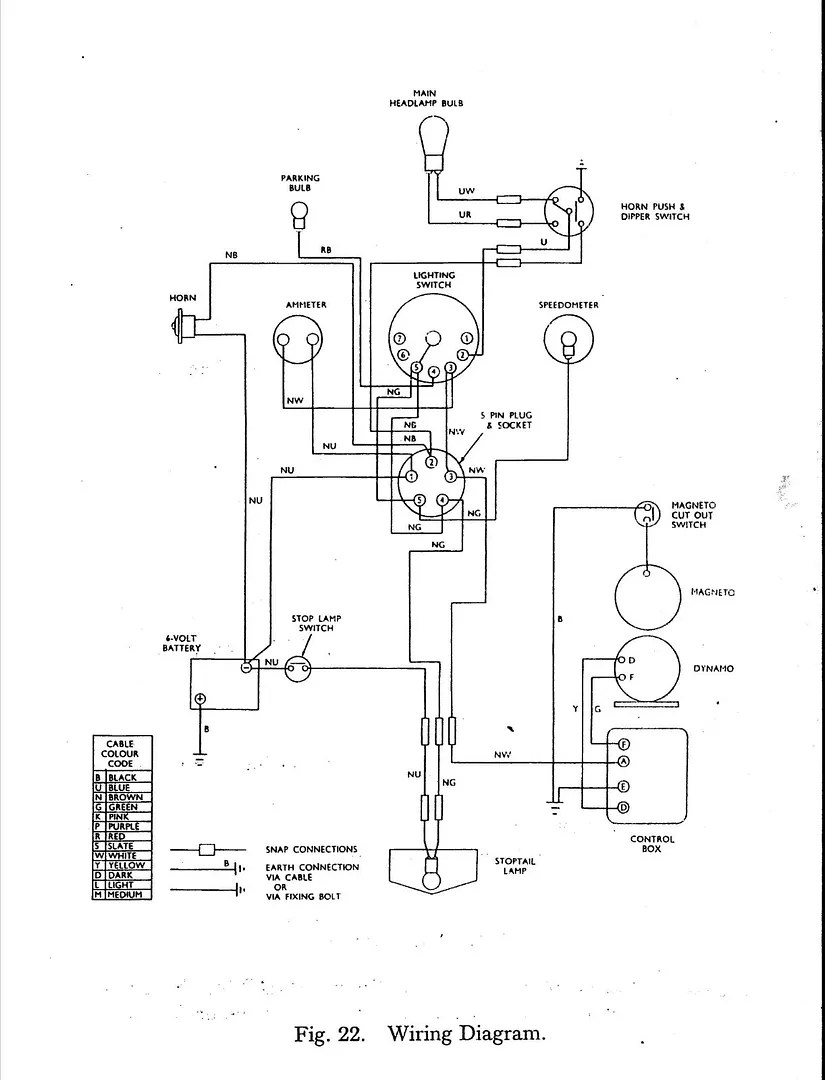 1968 bsa victor special wiring diagrams