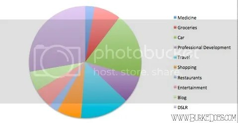 photo debt-repayment-with-blog_zpsjpujmarq.jpg