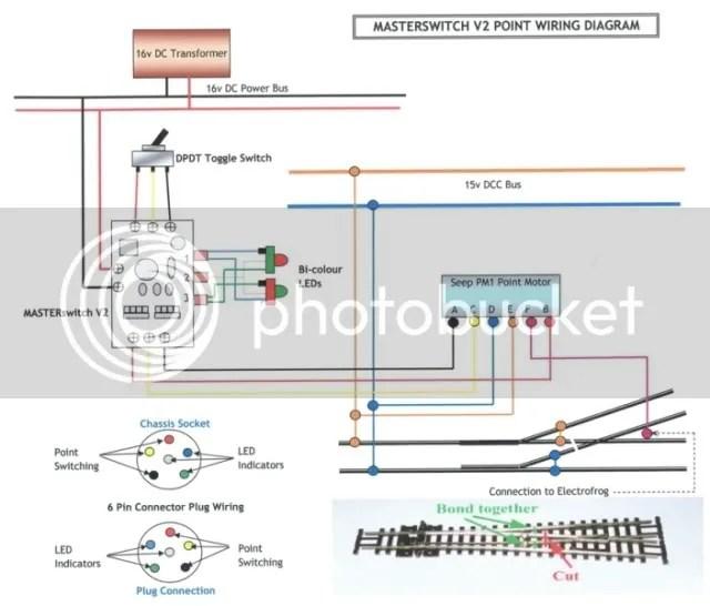 wiring peco point motors dcc automotive wiring diagram u2022 rh nfluencer co wiring cobalt point motors wiring point motors for dcc